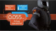 IX-Airbag U03: a Eicma l'airbag elettronico per la giacca moto - Immagine: 3