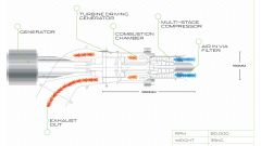 Jaguar C-X75 Concept - Immagine: 21