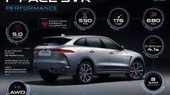 Jaguar F-Pace SVR: scatto da... leopardo - Immagine: 33
