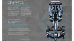 Jaguar i-Pace concept, il know-how deriva dalla Formula-E