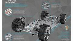 Jaguar I-Pace concept: ecco la prima Jaguar elettrica [VIDEO] - Immagine: 35