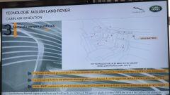 Jaguar Land Rover gamma elettrificata: l'evoluzione tecnologica passa anche per il benessere in abitacolo