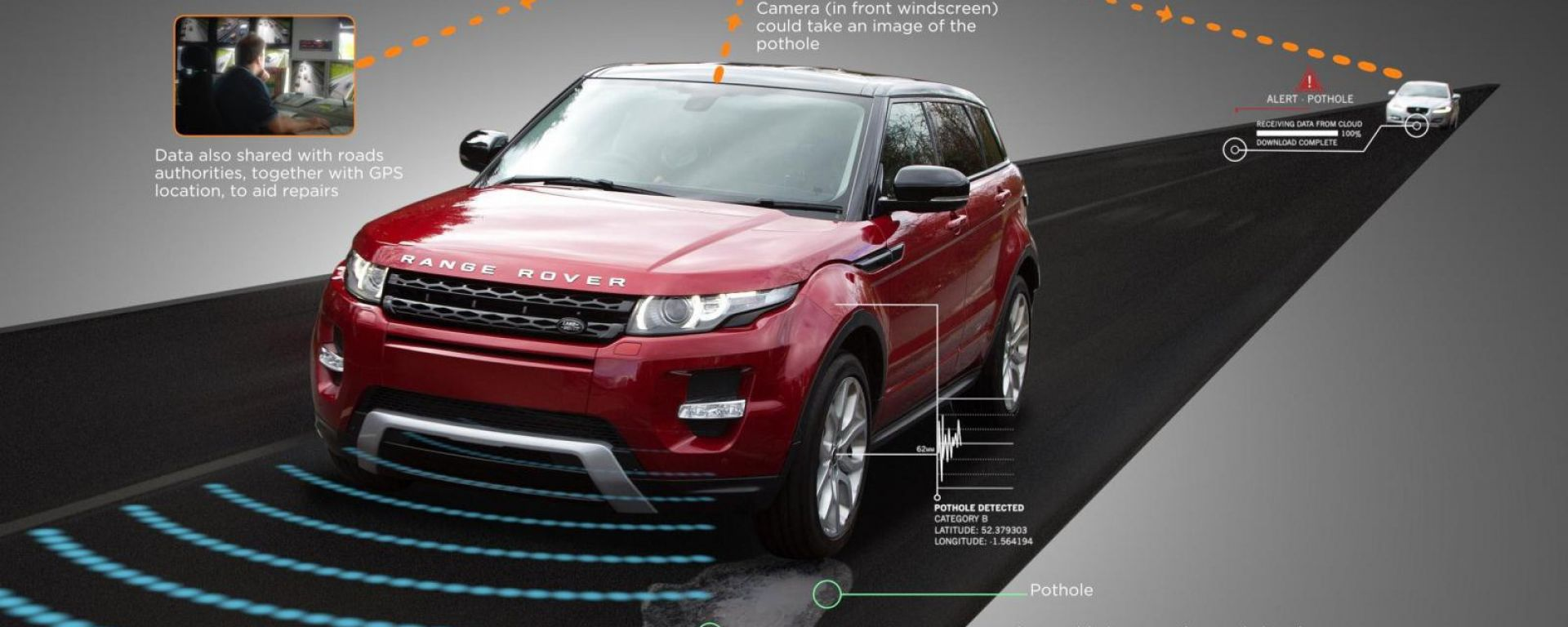 Jaguar Land Rover: un occhio alle buche