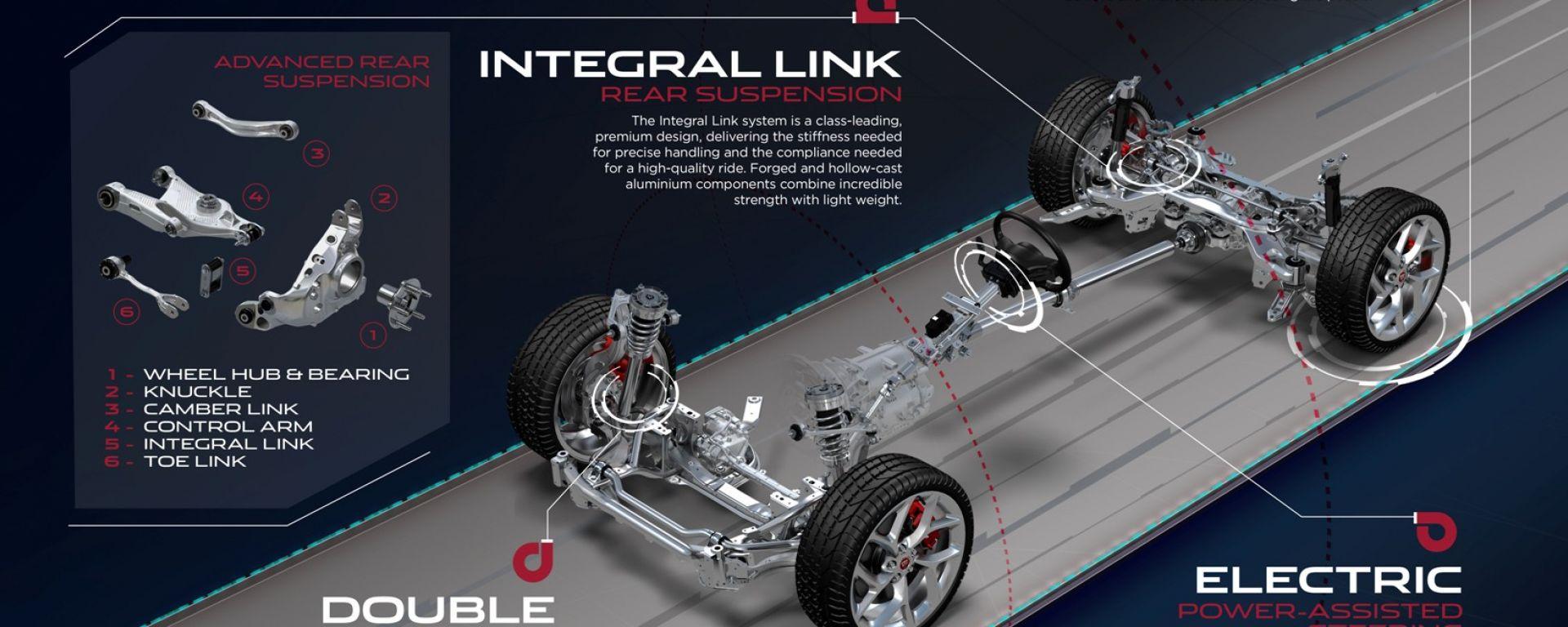 Jaguar XE: le prime informazioni
