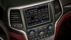 Jeep Grand Cherokee TrackHawk: al volante del SUV più potente al mondo - Immagine: 23