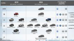 Jeep: quando escono il baby SUV, il pickup Scrambler e le nuove Wagoneer - Immagine: 1