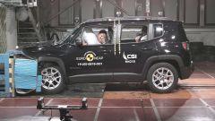 Jeep Renegade, 3 stelle Euro NCAP