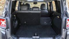 Jeep Renegade Trailhawk, il bagagliaio va da 351 a 1297 litri