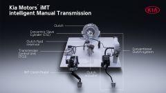 Kia: lo schema del nuovo cambio iMT