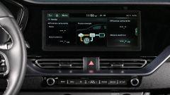 Kia Niro Hybrid 2019, grafica dei flussi di energia