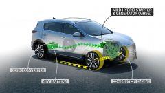 Kia Sportage 2019, come funziona il sistema diesel mild-hybrid