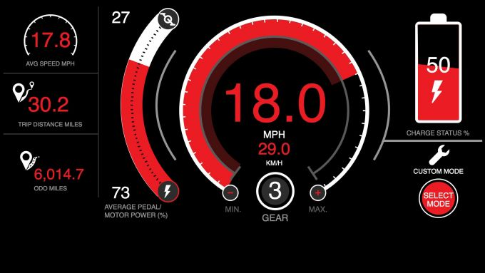 La dashboard della app di Gocycle G3