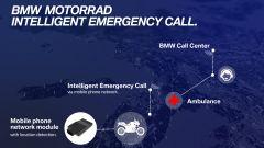 La sequenza di eventi che accade quando si attiva il BMW Emergency Call