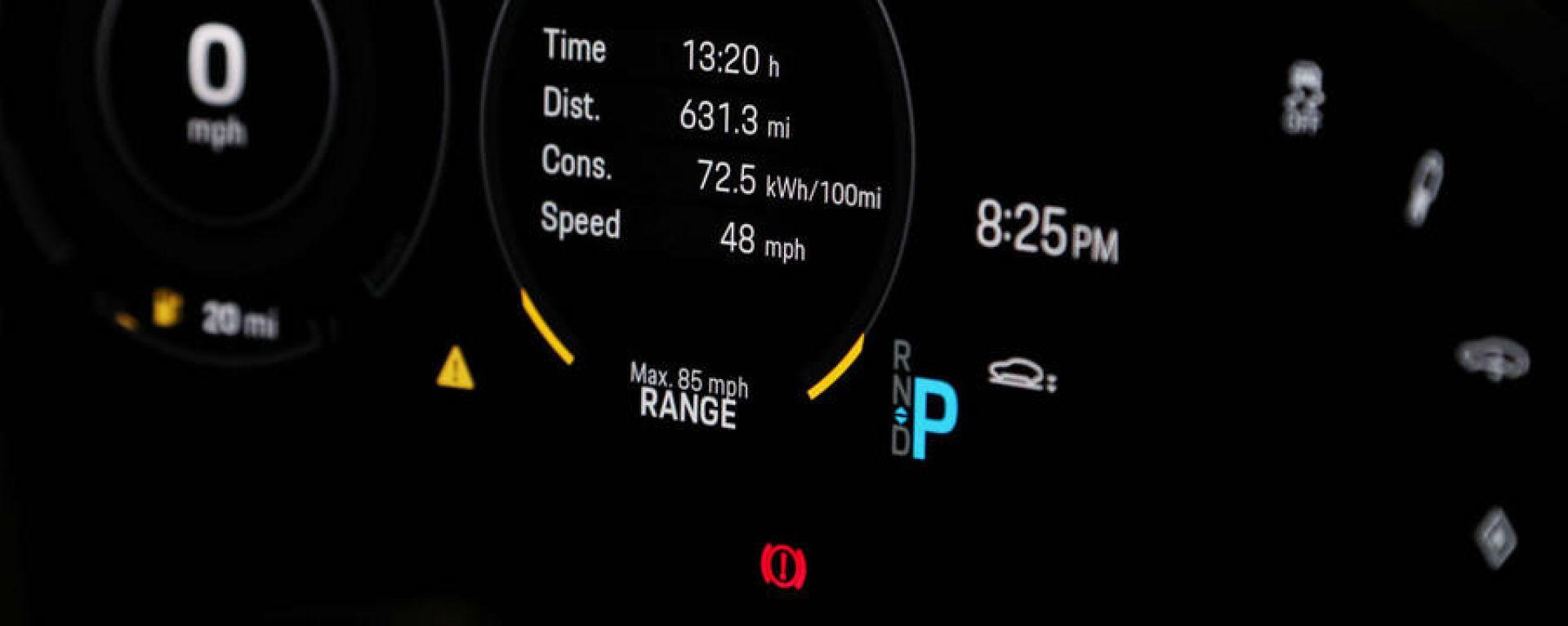 La Taycan a Brands Hatch ha percorso 631 miglia (1.015 km) in 13 ore e 20 minuti
