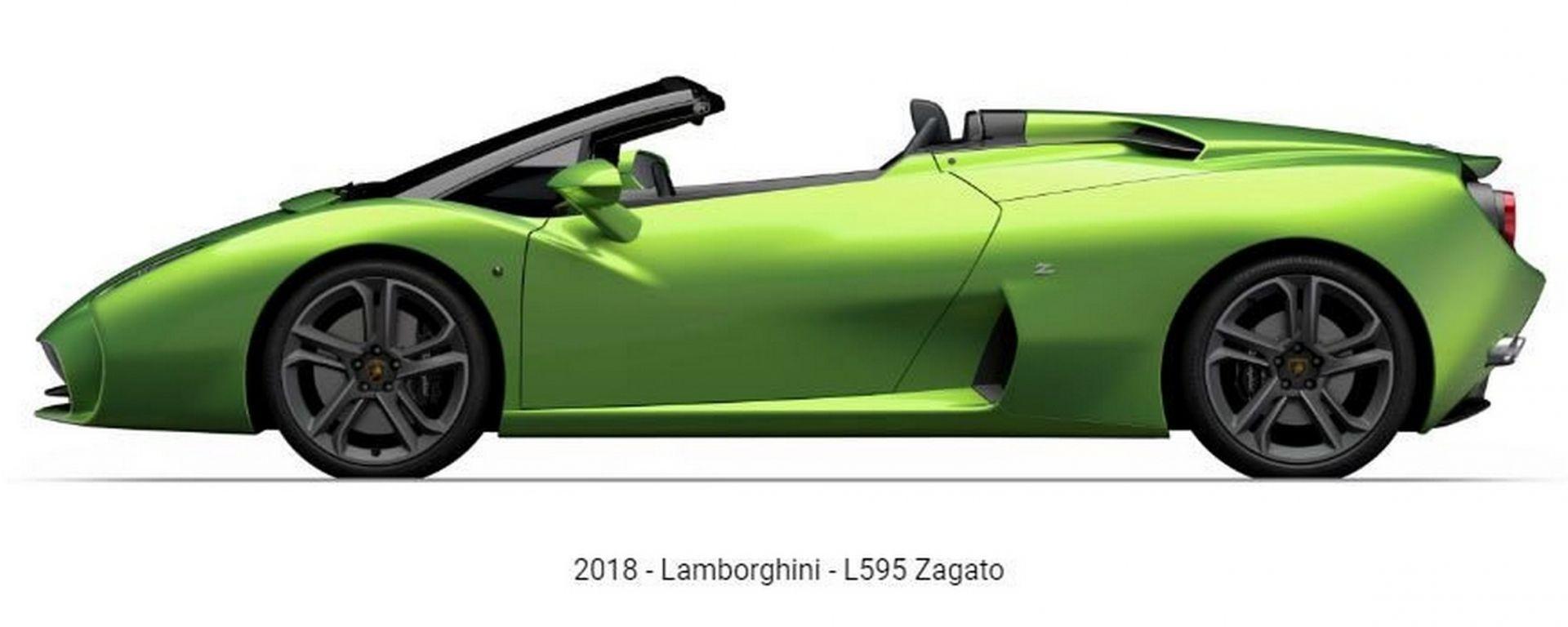 Lamborghini: rumors su una L595 Zagato Roadster a Villa D'Este