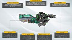 Land Rover Defender Hydrogen: solo una concept. Per ora - Immagine: 3