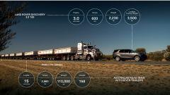 Land Rover Discovery, l'infografica dell'impresa