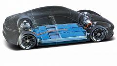 Le batterie di Porsche Taycan