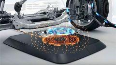 Le bobine e il campo magnetico di un sistema di ricarica wireless
