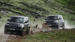 Le Land Rover Defender messe alla frusta