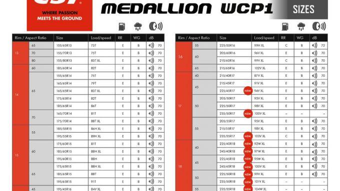 Le misure del MEDALLION WINTER WCP1