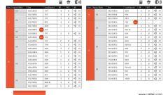 Le misure delle CST Tires Marquis MR61