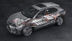 Lexus UX 300e: un trasparente del Crossover mostra il pacco batterie
