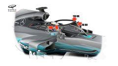 L'Halo per le F1 2018