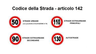 Limiti di velocità generali secondo l'articolo 142 del Codice della Strada