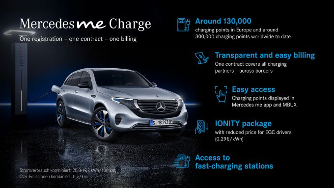 L'offerta Mercedes me Charge