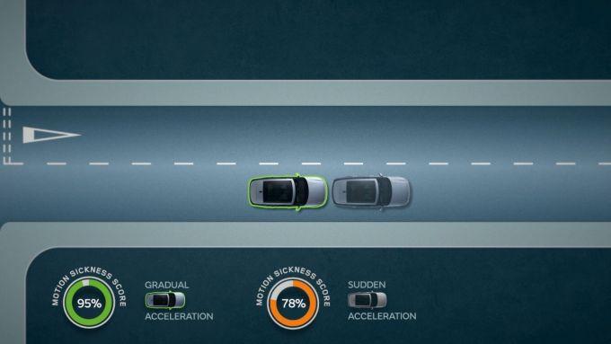 Mal d'auto: Jaguar Land Rover sviluppa un software per combatterlo