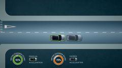 Mal d'auto: JLR sviluppa un sistema per ridurlo a bordo delle auto a guida autonoma