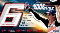 Marc Marquez Campione del Mondo 2017