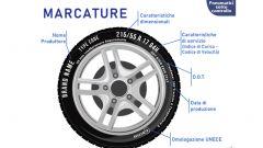 Marcatura pneumatici: infografica