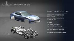 Maserati Alfieri, è ufficiale: arriverà l'anno prossimo - Immagine: 2