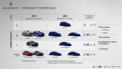 Maserati Alfieri, è ufficiale: arriverà l'anno prossimo - Immagine: 3