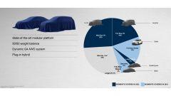 Maserati: Alfieri elettrica, nuovo SUV e nuova Quattroporte - Immagine: 6