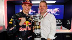 Max Verstappen e il padre Jos