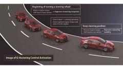 Mazda 3 2017: debutta il G-Vectoring control