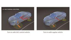 Mazda 3 2017: le novità del restyling e il G-Vectoring Control - Immagine: 34