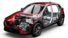 Mazda CX-3 - Immagine: 60
