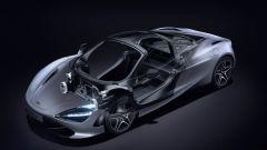 McLaren 720S ai raggi X