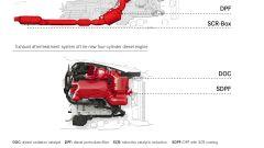 Mercedes: arriva un nuovo turbodiesel 2.0 - Immagine: 17