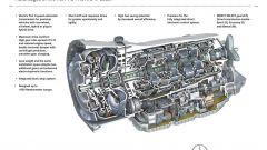 Mercedes: arriva il 9G-Tronic - Immagine: 1