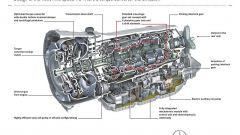 Mercedes: arriva il 9G-Tronic - Immagine: 2