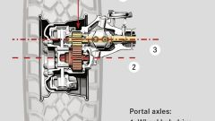 Mercedes-Benz Unimog - Immagine: 47