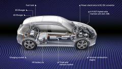 Mercedes Classe A plug-in, infografica