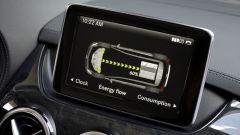 Mercedes Classe B Electric Drive - Immagine: 2