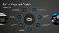 Mercedes Classe E Coupé e Cabrio 2020: le funzioni