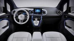 Mercedes Concept EQT: gli interni